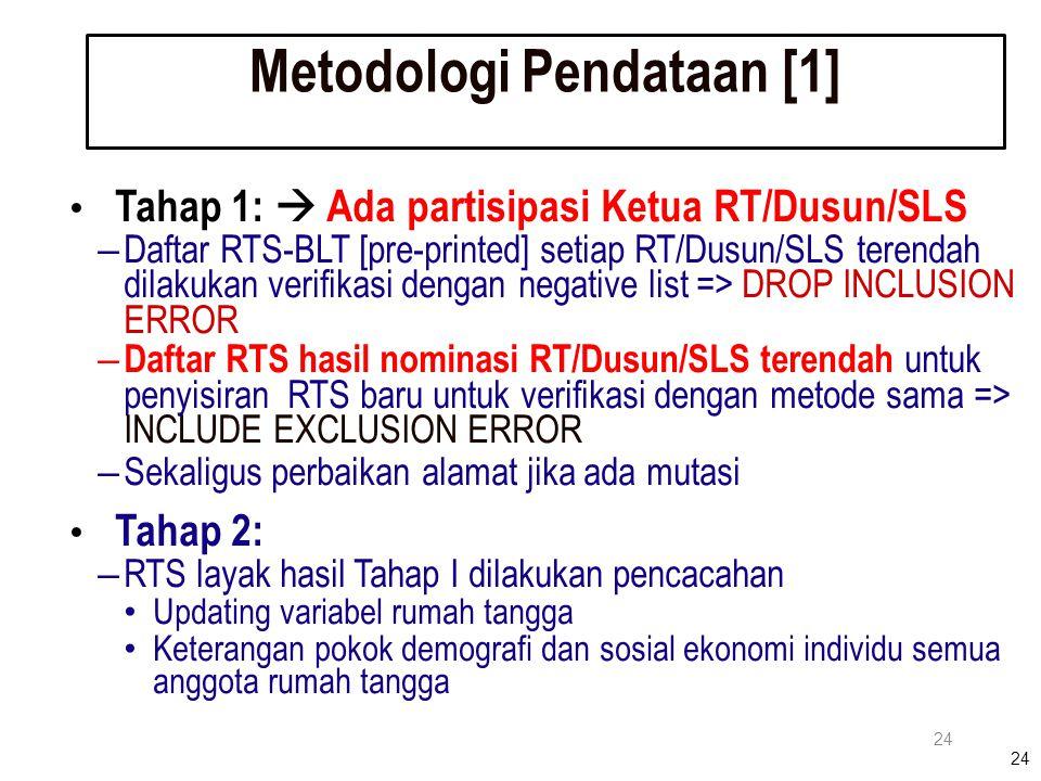 Metodologi Pendataan [1]